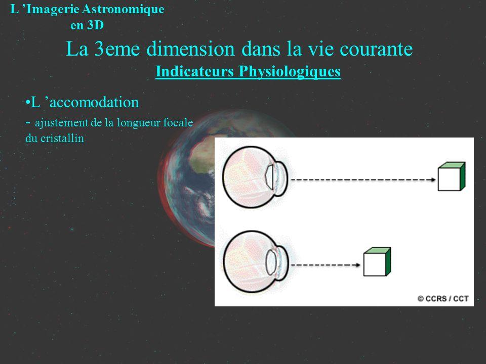 La 3eme dimension dans la vie courante Indicateurs Physiologiques L Imagerie Astronomique en 3D L accomodation La convergence - angle entre l axe de visée de chaque oeil