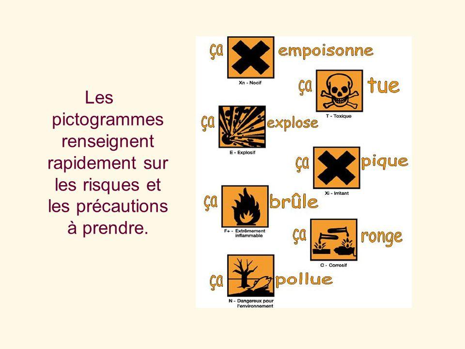 Les pictogrammes renseignent rapidement sur les risques et les précautions à prendre.