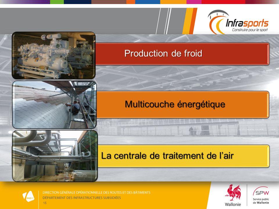 15 Production de froid Multicouche énergétique La centrale de traitement de lair