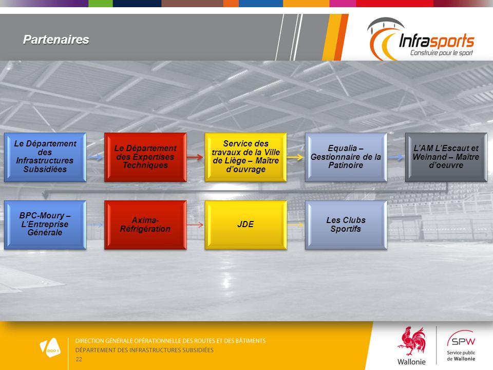 22 Partenaires Le Département des Infrastructures Subsidiées Le Département des Expertises Techniques Service des travaux de la Ville de Liège – Maîtr