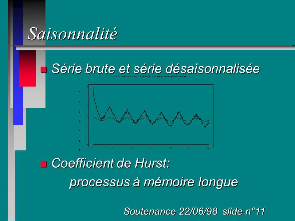 Saisonnalité n Série brute et série désaisonnalisée n Coefficient de Hurst: processus à mémoire longue Soutenance 22/06/98 slide n°11 0100200300400500