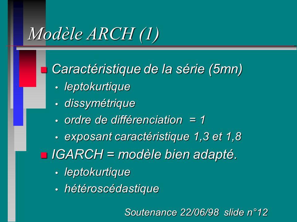 Modèle ARCH (1) n Caractéristique de la série (5mn) leptokurtique leptokurtique dissymétrique dissymétrique ordre de différenciation = 1 ordre de diff