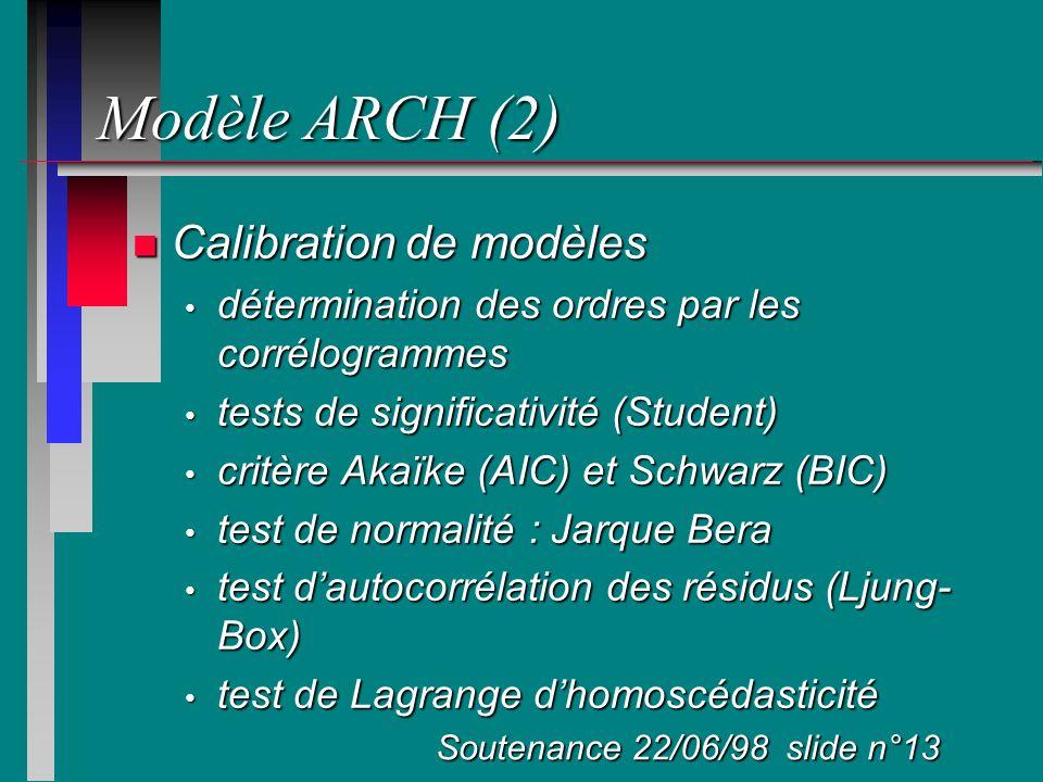 Modèle ARCH (2) n Calibration de modèles détermination des ordres par les corrélogrammes détermination des ordres par les corrélogrammes tests de sign