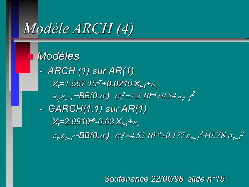 Modèle ARCH (4) n Modèles ARCH (1) sur AR(1) ARCH (1) sur AR(1) X t =1.567 10 -7 +0.0219 X t-1 + X t =1.567 10 -7 +0.0219 X t-1 + ~BB(0, ) ~BB(0, ) GA