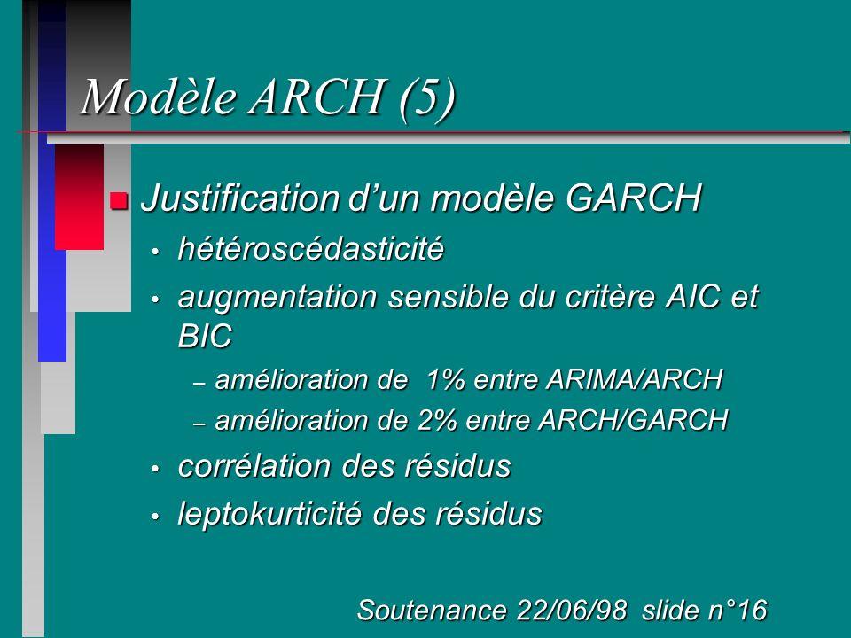 Modèle ARCH (5) n Justification dun modèle GARCH hétéroscédasticité hétéroscédasticité augmentation sensible du critère AIC et BIC augmentation sensib