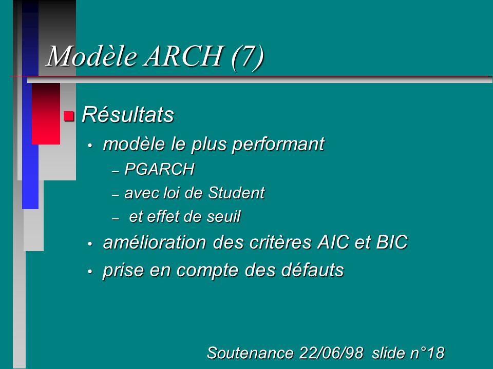 Modèle ARCH (7) n Résultats modèle le plus performant modèle le plus performant – PGARCH – avec loi de Student – et effet de seuil amélioration des cr