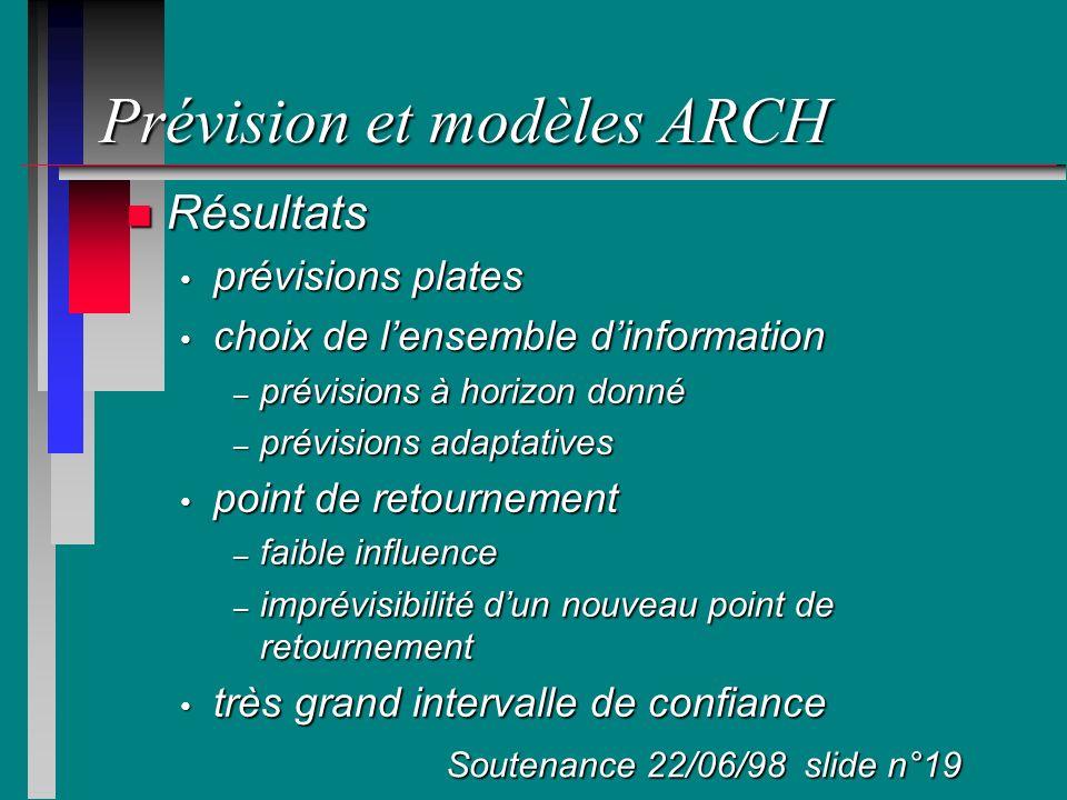 Prévision et modèles ARCH n Résultats prévisions plates prévisions plates choix de lensemble dinformation choix de lensemble dinformation – prévisions