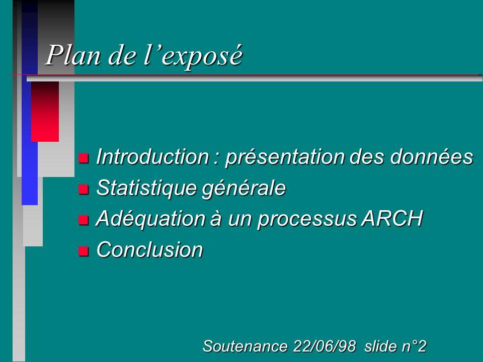 Plan de lexposé n Introduction : présentation des données n Statistique générale n Adéquation à un processus ARCH n Conclusion Soutenance 22/06/98 sli