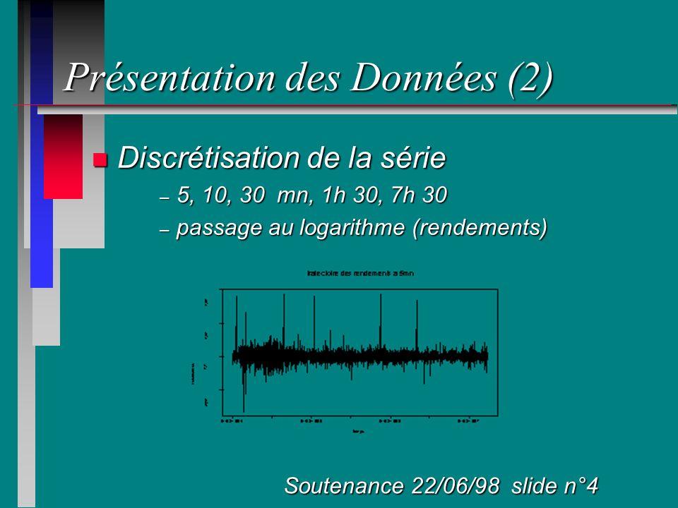 Présentation des Données (2) n Discrétisation de la série – 5, 10, 30 mn, 1h 30, 7h 30 – passage au logarithme (rendements) Soutenance 22/06/98 slide