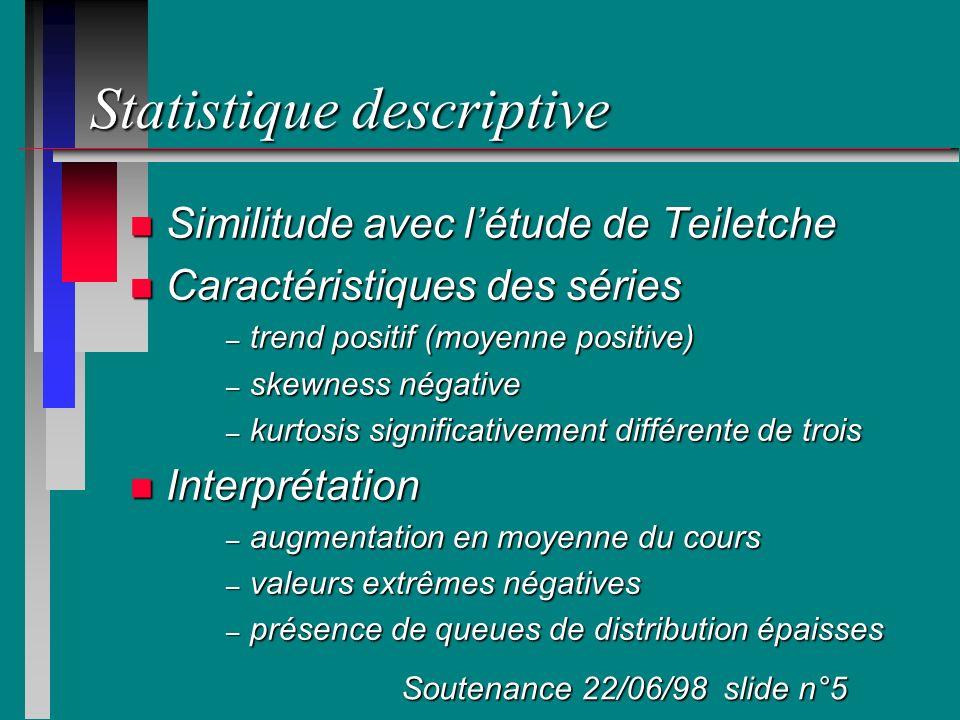 Stationnarité des séries : Tests Tests de racine unité n Dickey Fuller Y t = Y t-1 + t Y t = Y t-1 + t n Dickey Fuller augmenté Y t = + t + Y t-1 + i Y t-i + t Y t = + t + Y t-1 + i Y t-i + t n KPSS Y t = t + r t + u t Soutenance 22/06/98 slide n°6