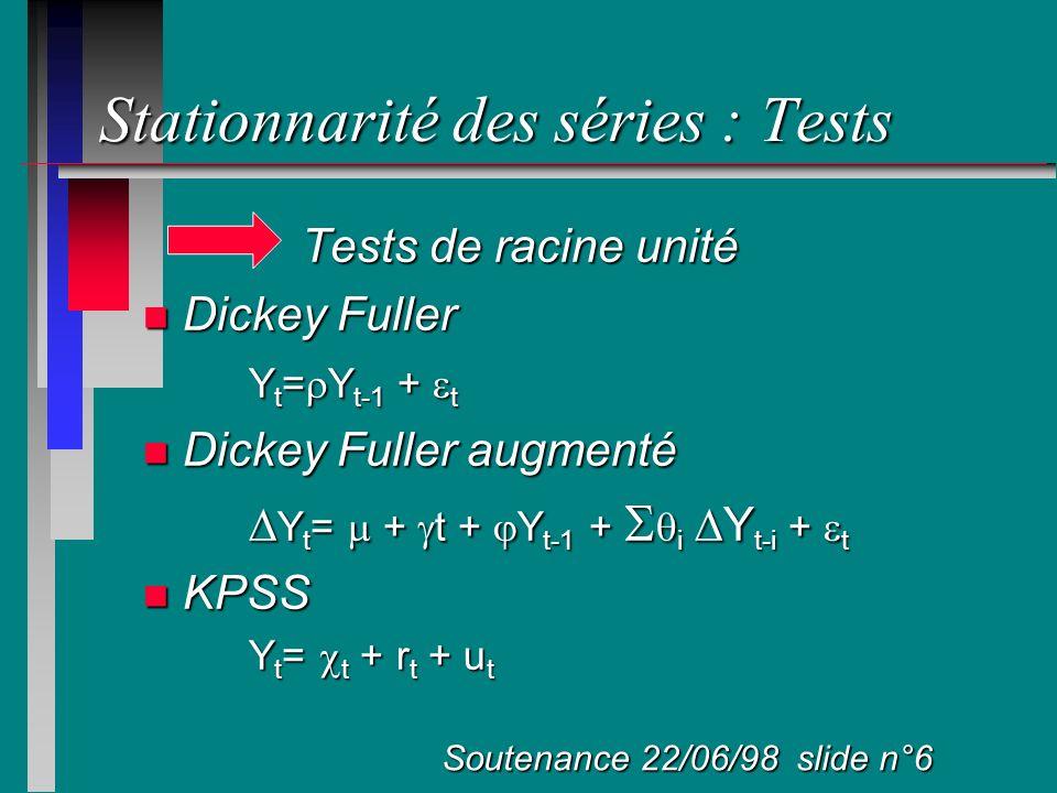 Modèle ARCH (6) n Défauts: leptokurticité des résidus leptokurticité des résidus loi conditionnelle non normale loi conditionnelle non normale – Student – Gaussienne généralisée dissymétrie des données dissymétrie des données modèle à seuil et asymétrie – modèle PGARCH avec seuil – modèle TGARCH (peu intéressant) – modèle à deux composantes Soutenance 22/06/98 slide n°17