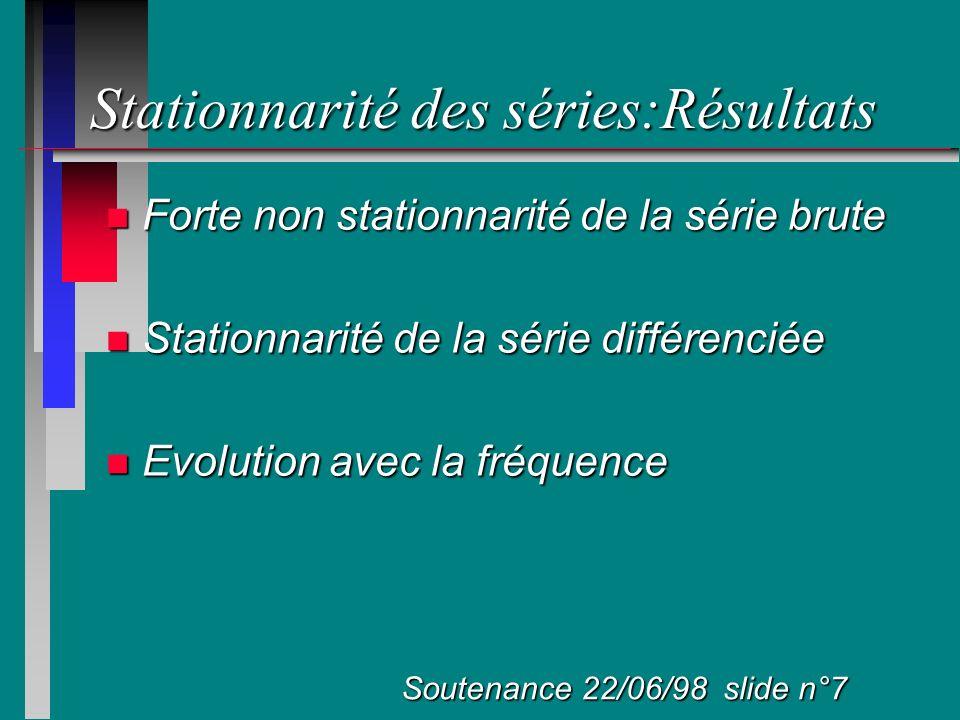 Stationnarité des séries:Résultats Soutenance 22/06/98 slide n°7 n Forte non stationnarité de la série brute n Stationnarité de la série différenciée