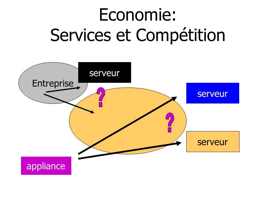 Economie: Services et Compétition serveur appliance Entreprise serveur