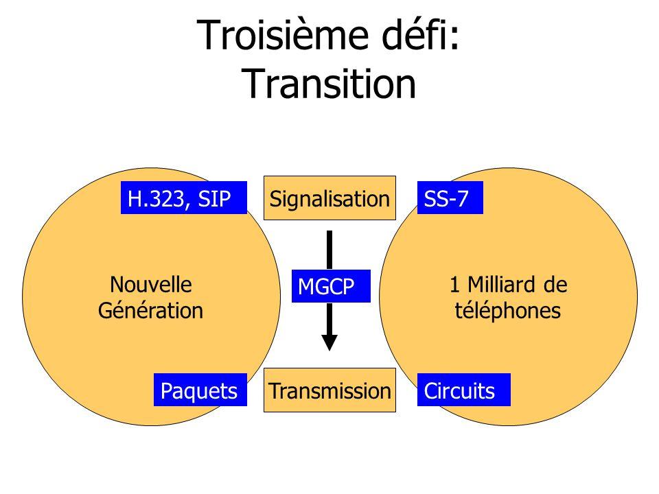 Troisième défi: Transition 1 Milliard de téléphones Nouvelle Génération Signalisation Transmission PaquetsCircuits SS-7H.323, SIP MGCP