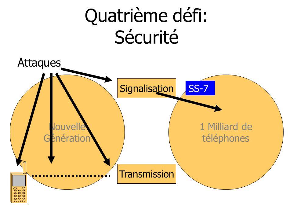 Quatrième défi: Sécurité 1 Milliard de téléphones Nouvelle Génération Signalisation Transmission SS-7 Attaques
