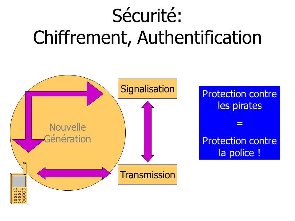 Sécurité: Chiffrement, Authentification Nouvelle Génération Signalisation Transmission Protection contre les pirates = Protection contre la police !