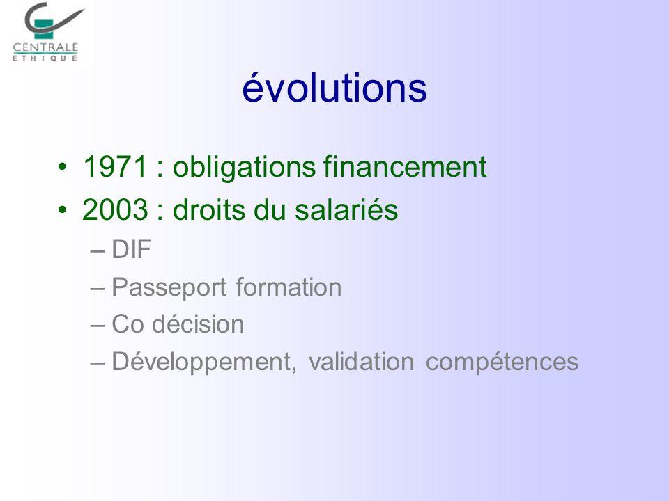 historique 2003 –accord interprofessionnel 2004 –loi –décrets applications –Négociations dans les branches 2005 –Négociations dans les branches –Mise