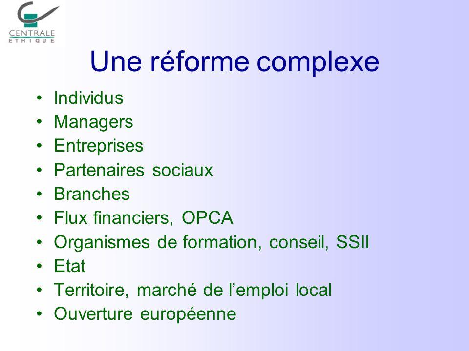 évolutions 1971 : obligations financement 2003 : droits du salariés –DIF –Passeport formation –Co décision –Développement, validation compétences