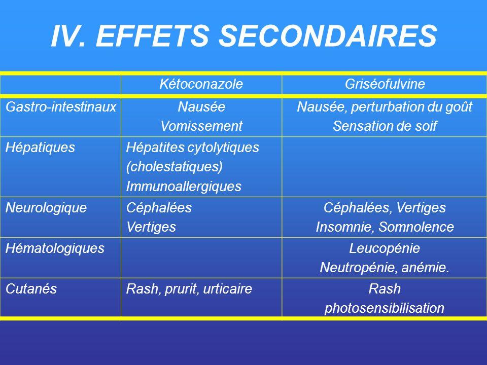 IV. EFFETS SECONDAIRES KétoconazoleGriséofulvine Gastro-intestinauxNausée Vomissement Nausée, perturbation du goût Sensation de soif HépatiquesHépatit