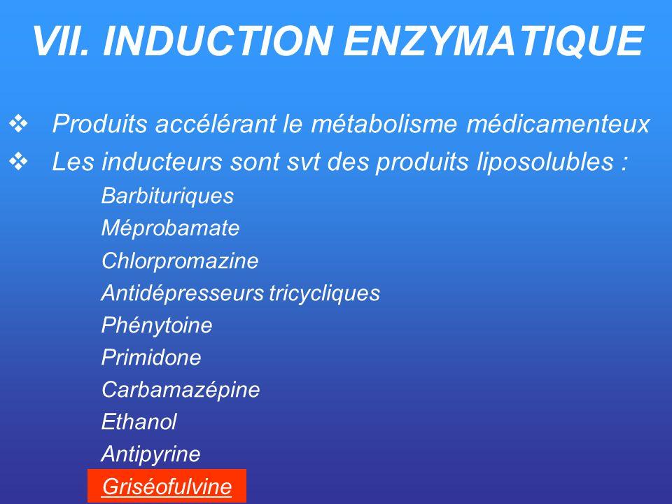 VII. INDUCTION ENZYMATIQUE Produits accélérant le métabolisme médicamenteux Les inducteurs sont svt des produits liposolubles : Barbituriques Méprobam