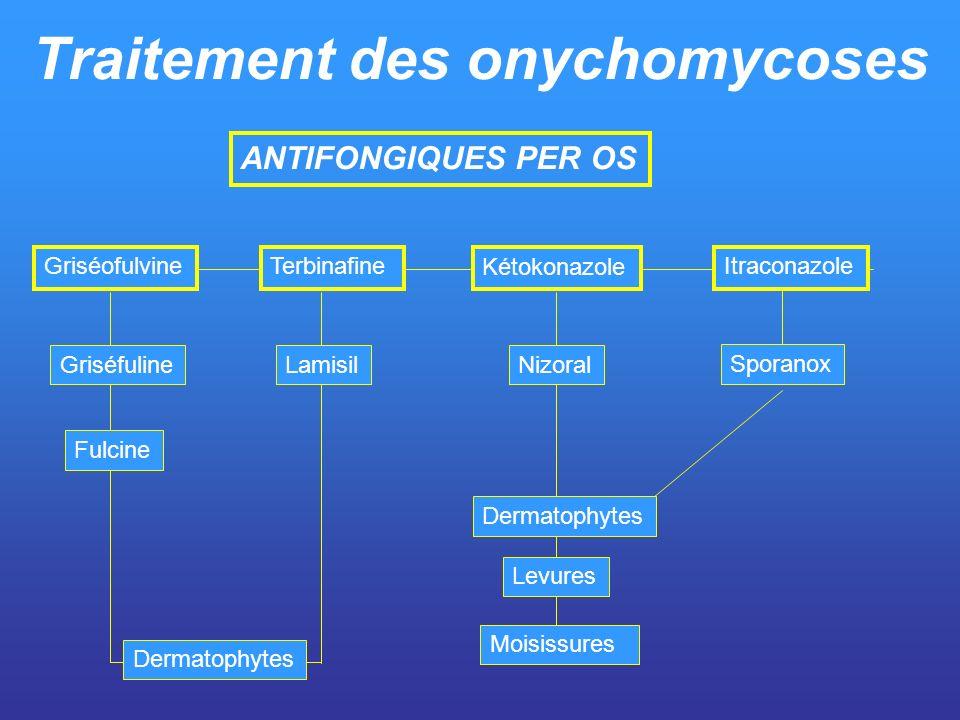 Traitement des onychomycoses ANTIFONGIQUES PER OS GriséofulvineTerbinafineKetokonazole NizoralLamisilGriséfuline Fulcine Dermatophytes Levures Moisiss