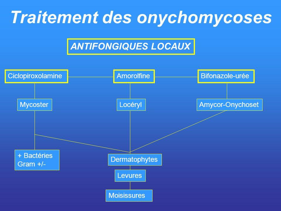 Traitement des onychomycoses ANTIFONGIQUES LOCAUX CiclopiroxolamineAmorolfine Amycor-Onychoset LocérylMycoster + Bactéries Gram +/- Dermatophytes Levu