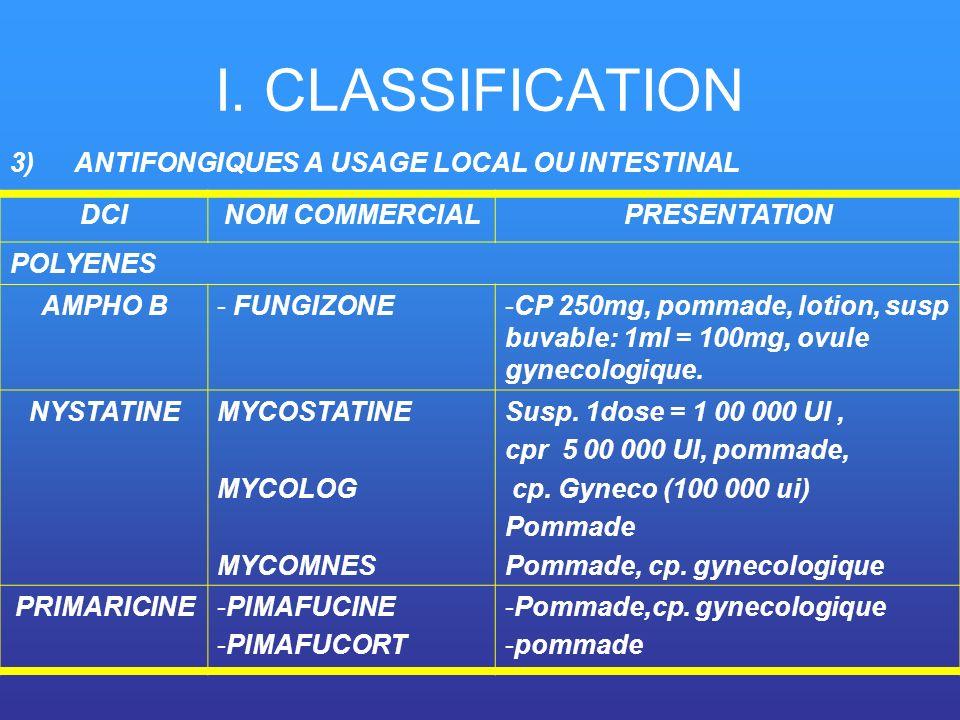 2)Potentialisation des effets Ampho BFlucytomiconaKétocona Griseo Torsade de pointe+ Anticoagulants oraux+ Ciclosporinenéphrotoxicité Augm du tx sérique de ciclo Drogues hépatotoxiques+++ Sulfamide hypogycémiant + Anti H2, anti acides, atropiniques Baisse de labsorption du produit Effet antabuse alcool+ V.