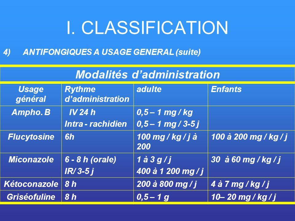 I. CLASSIFICATION 4)ANTIFONGIQUES A USAGE GENERAL (suite) Modalités dadministration Usage général Rythme dadministration adulteEnfants Ampho. B IV 24