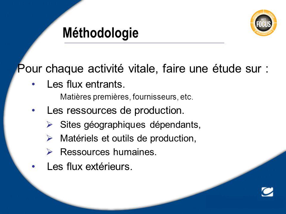 Méthodologie Pour chaque activité vitale, faire une étude sur : Les flux entrants. Matières premières, fournisseurs, etc. Les ressources de production