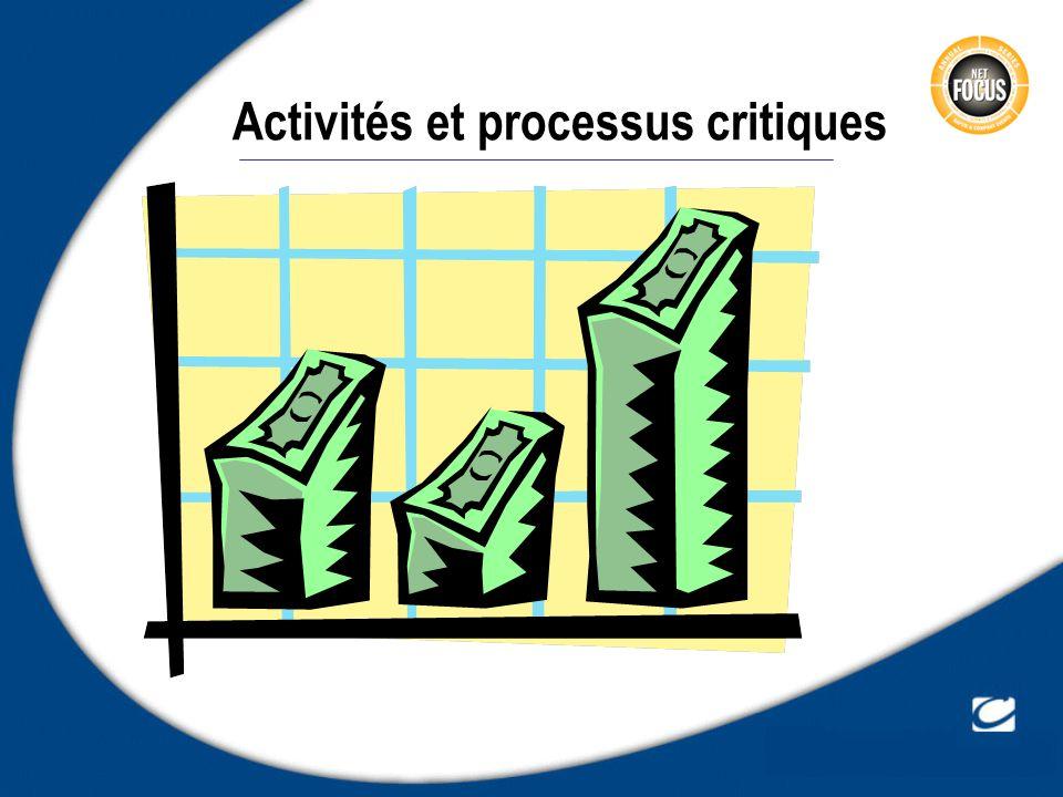 Activités et processus critiques