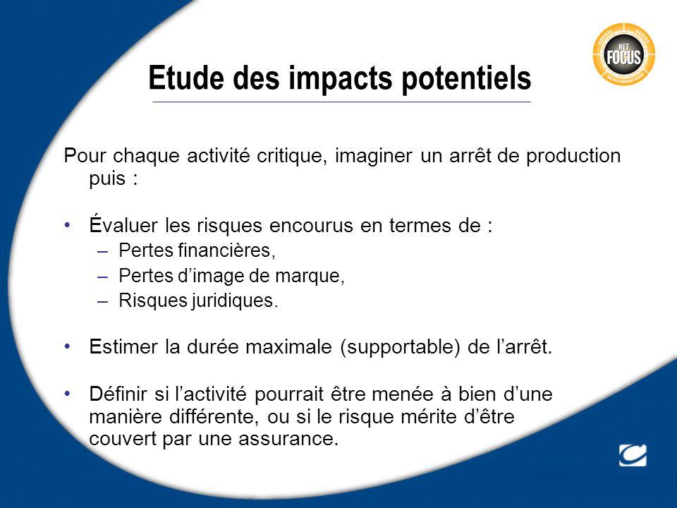 Etude des impacts potentiels Pour chaque activité critique, imaginer un arrêt de production puis : Évaluer les risques encourus en termes de : –Pertes