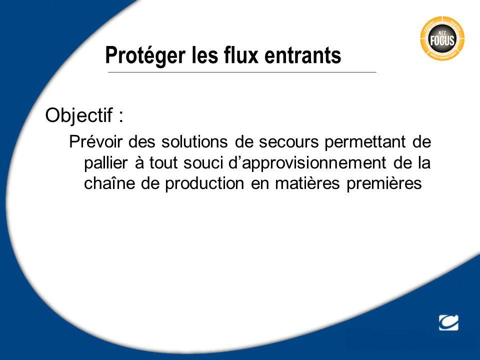 Protéger les flux entrants Objectif : Prévoir des solutions de secours permettant de pallier à tout souci dapprovisionnement de la chaîne de productio
