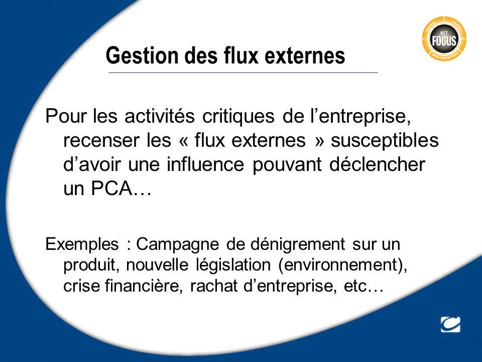 Gestion des flux externes Pour les activités critiques de lentreprise, recenser les « flux externes » susceptibles davoir une influence pouvant déclen