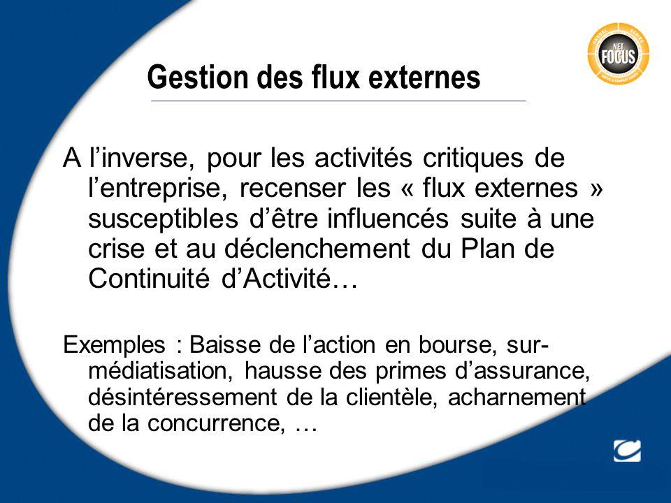 Gestion des flux externes A linverse, pour les activités critiques de lentreprise, recenser les « flux externes » susceptibles dêtre influencés suite