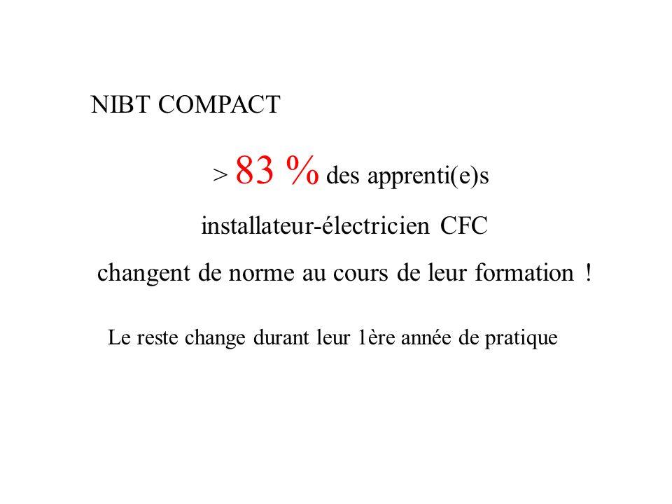 NIBT COMPACT > 83 % des apprenti(e)s installateur-électricien CFC changent de norme au cours de leur formation ! Le reste change durant leur 1ère anné