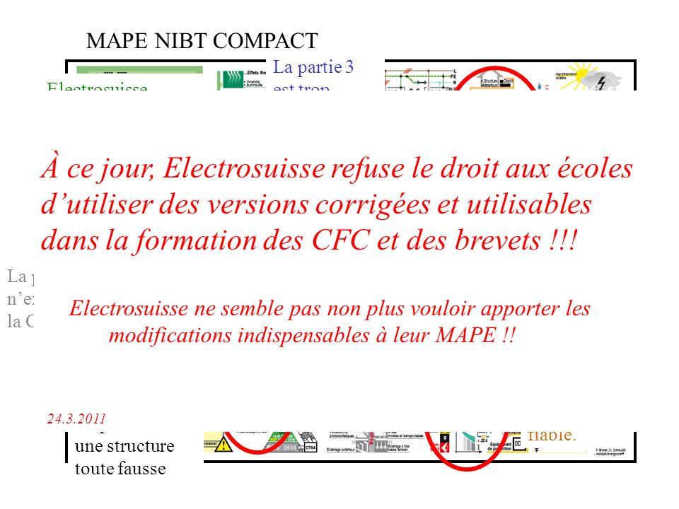 MAPE NIBT COMPACT La partie 1 a une structure toute fausse La partie 2 nexiste pas dans la COMPACT La partie 3 est trop incomplète Electrosuisse recon
