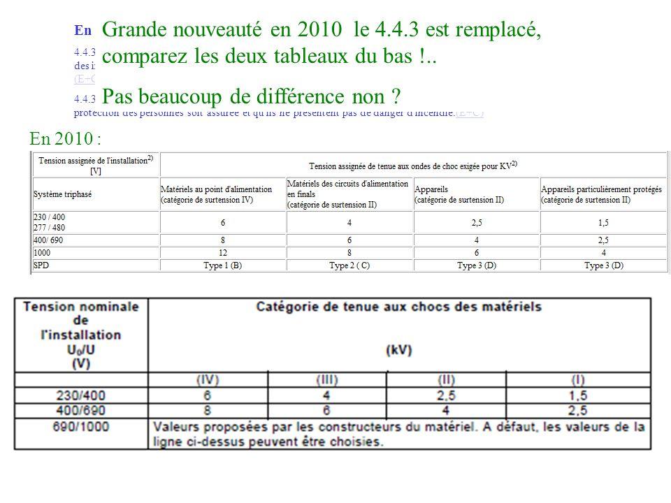 En 2005 : 4.4.3 Protection contre les surtensions atmosphériques 4.4.3.1 Des surtensions dans des canalisations dues à des coups de foudre ne doivent