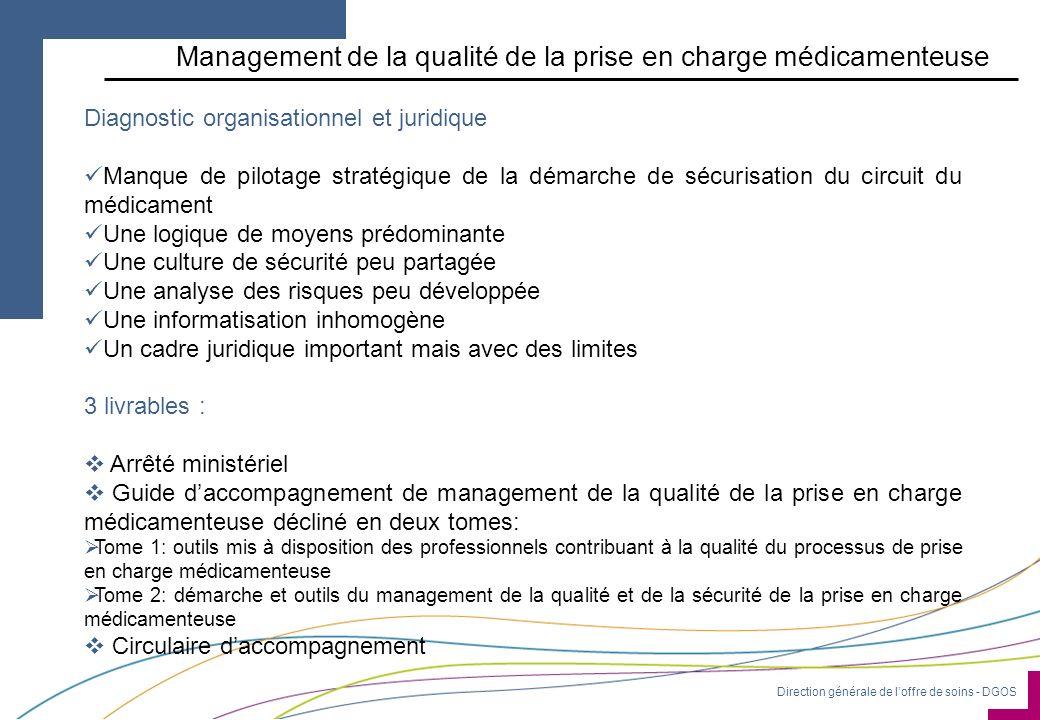Direction générale de loffre de soins - DGOS Management de la qualité de la prise en charge médicamenteuse Diagnostic organisationnel et juridique Man