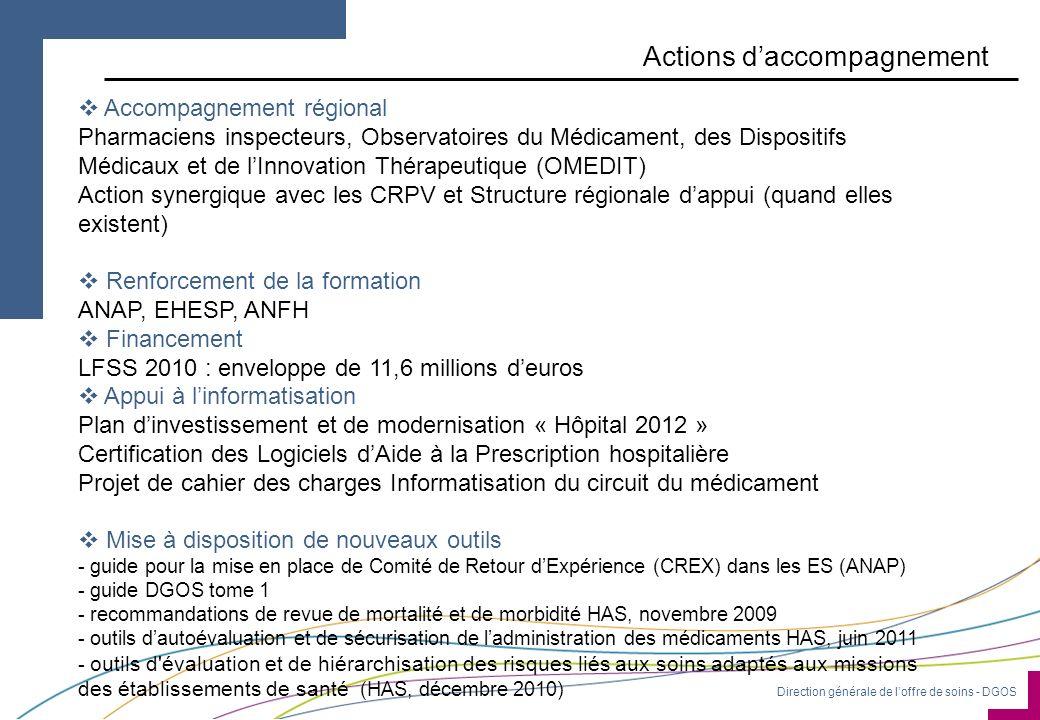 Direction générale de loffre de soins - DGOS Actions daccompagnement Accompagnement régional Pharmaciens inspecteurs, Observatoires du Médicament, des