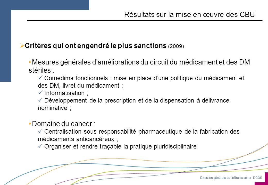 Direction générale de loffre de soins - DGOS Résultats sur la mise en œuvre des CBU Critères qui ont engendré le plus sanctions (2009) Mesures général