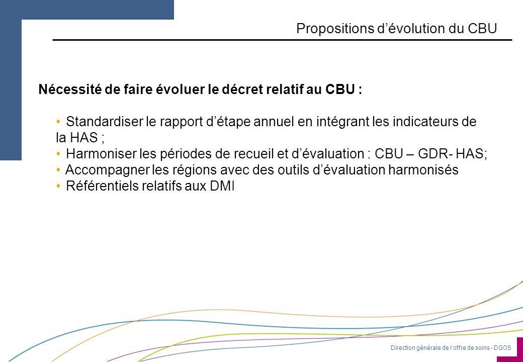 Direction générale de loffre de soins - DGOS Propositions dévolution du CBU Nécessité de faire évoluer le décret relatif au CBU : Standardiser le rapp