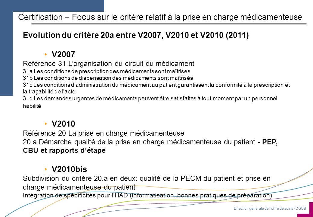 Direction générale de loffre de soins - DGOS Certification – Focus sur le critère relatif à la prise en charge médicamenteuse Evolution du critère 20a