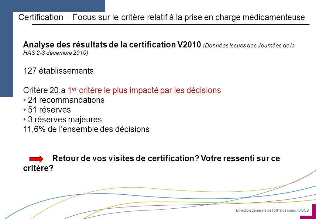 Direction générale de loffre de soins - DGOS Certification – Focus sur le critère relatif à la prise en charge médicamenteuse Analyse des résultats de