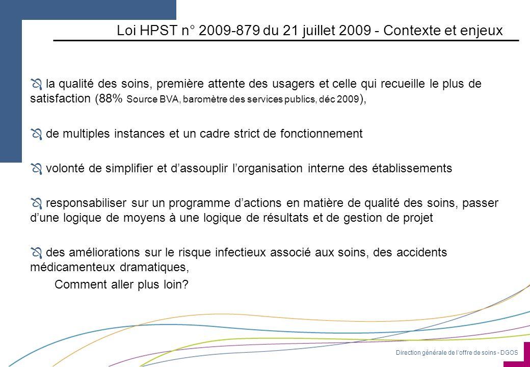 Direction générale de loffre de soins - DGOS Loi HPST n° 2009-879 du 21 juillet 2009 - Contexte et enjeux la qualité des soins, première attente des u