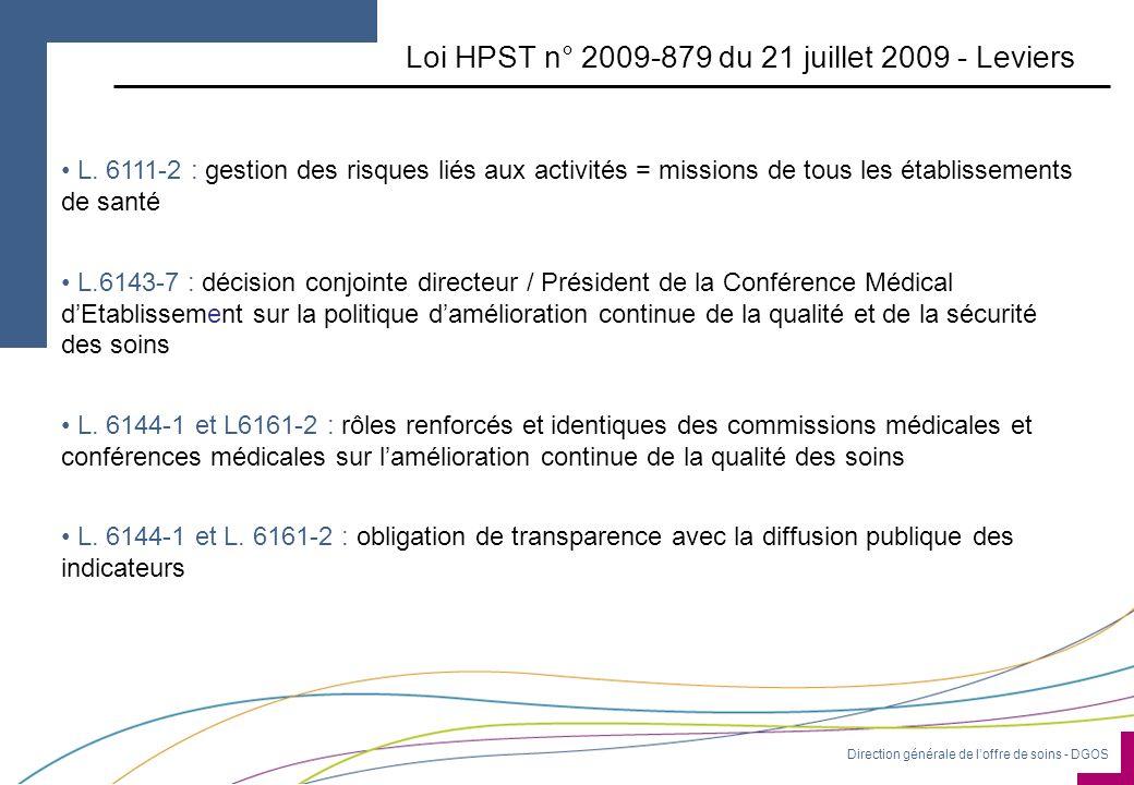 Direction générale de loffre de soins - DGOS Loi HPST n° 2009-879 du 21 juillet 2009 - Leviers L. 6111-2 : gestion des risques liés aux activités = mi