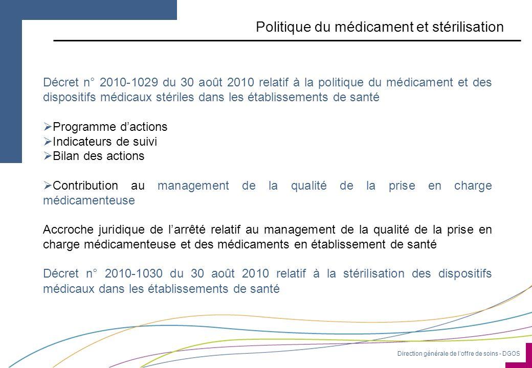 Direction générale de loffre de soins - DGOS Politique du médicament et stérilisation Décret n° 2010-1029 du 30 août 2010 relatif à la politique du mé
