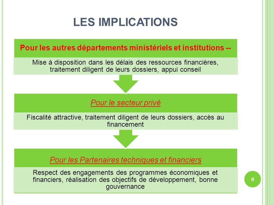 LES IMPLICATIONS Pour les Partenaires techniques et financiers Respect des engagements des programmes économiques et financiers, réalisation des objec
