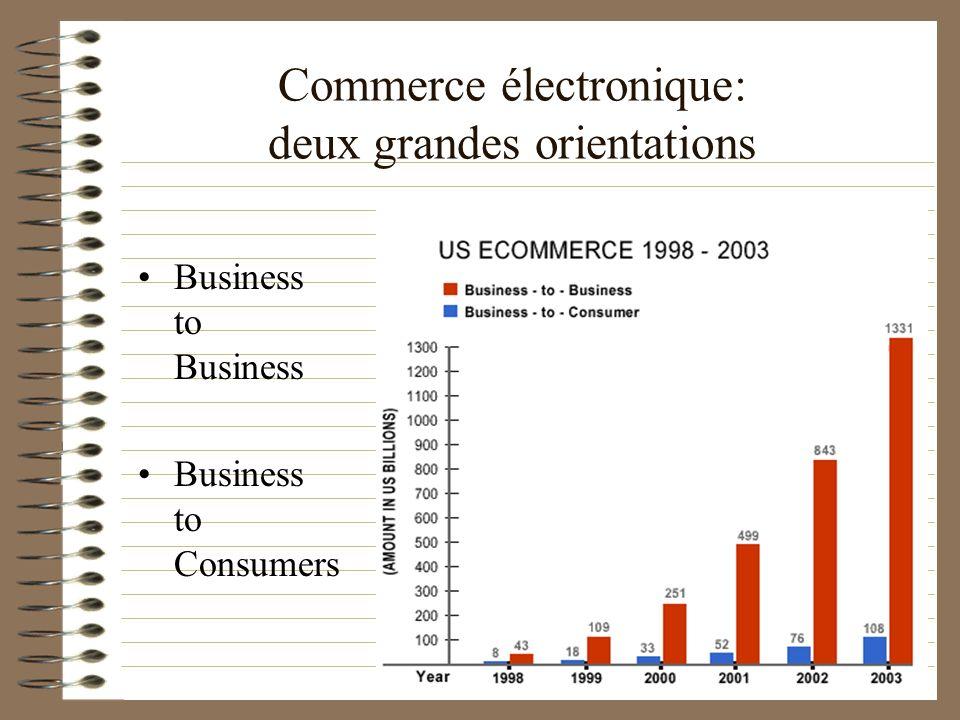 Commerce électronique: deux grandes orientations Business to Business Business to Consumers