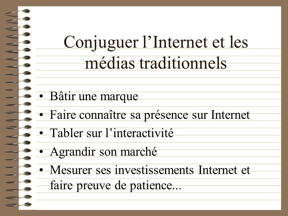 Conjuguer lInternet et les médias traditionnels Bâtir une marque Faire connaître sa présence sur Internet Tabler sur linteractivité Agrandir son march