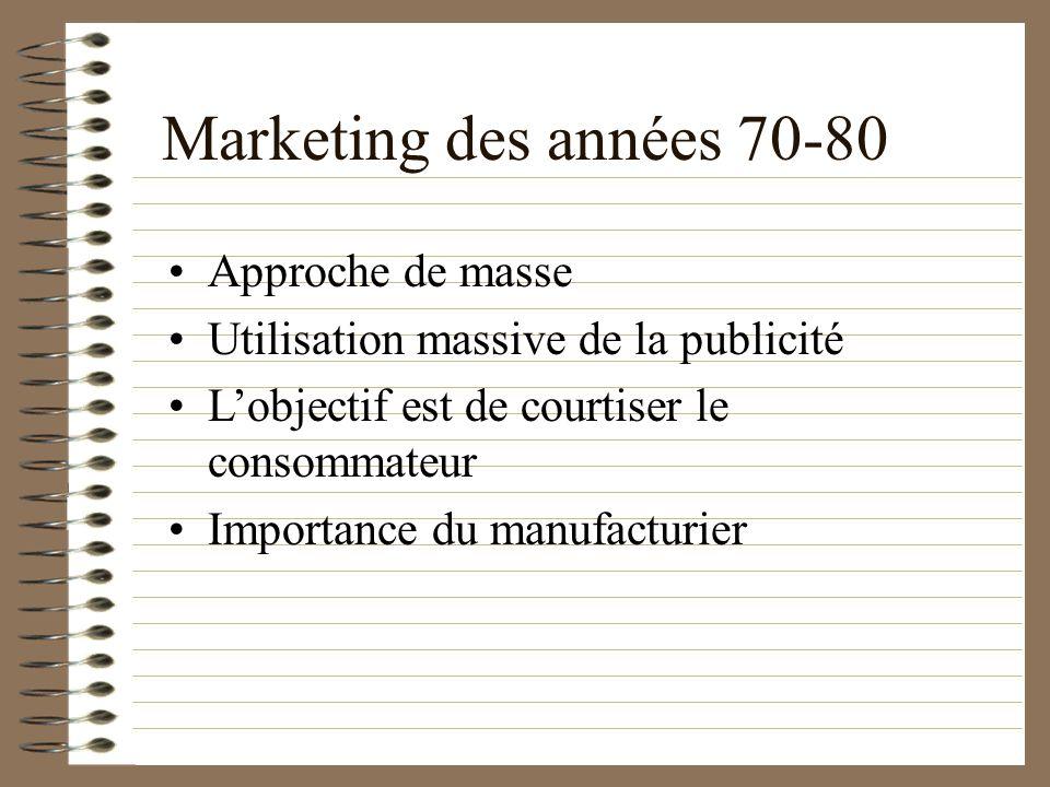 Marketing des années 70-80 Approche de masse Utilisation massive de la publicité Lobjectif est de courtiser le consommateur Importance du manufacturie